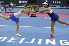 China Open Tennis
