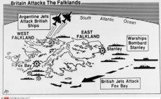 British Attack On Falkland Islands